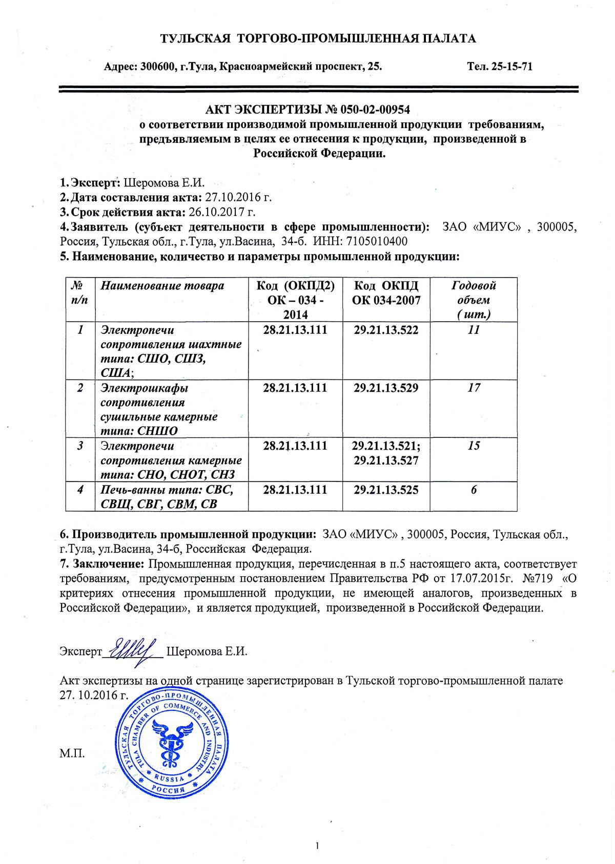 Акт экспертизы торгово-промышленной палаты по постановлению 719